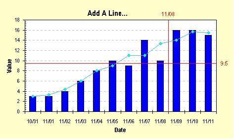 Menambah garis pada grafik dalam ms excel 2003 excel2102s weblog bagaimana cara menambah garis vertikal atau horizontal pada grafik line atau column untuk menampilkan nilai tertentu atau rata rata nilai ccuart Choice Image